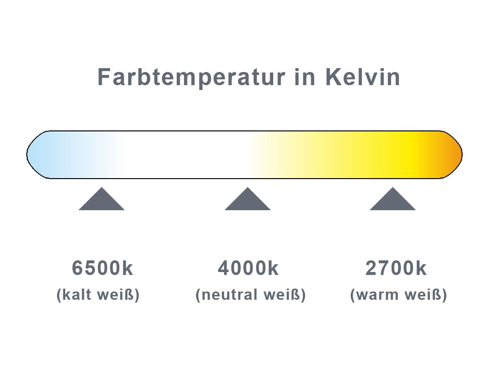 2700k_3000k_4000k_5000k_Farbtemperatur_KelvinpYpT1tBeSQKzm